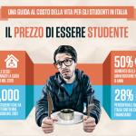 COSTI PER UNO STUDENTE UNIVERSITARIO, UN'INFOGRAFICA MOSTRA COME CONTENERLI